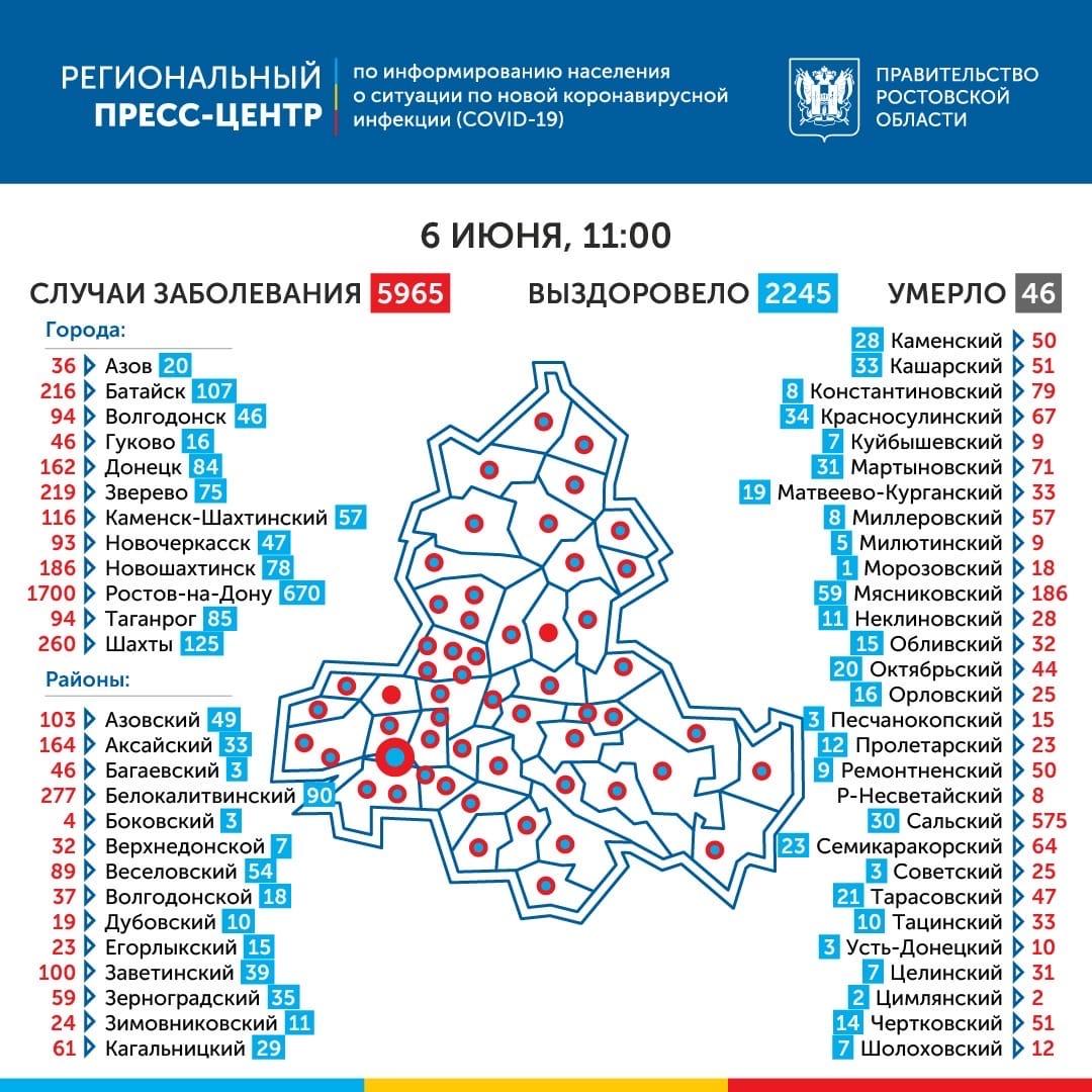 В Таганроге за сутки заболели трое
