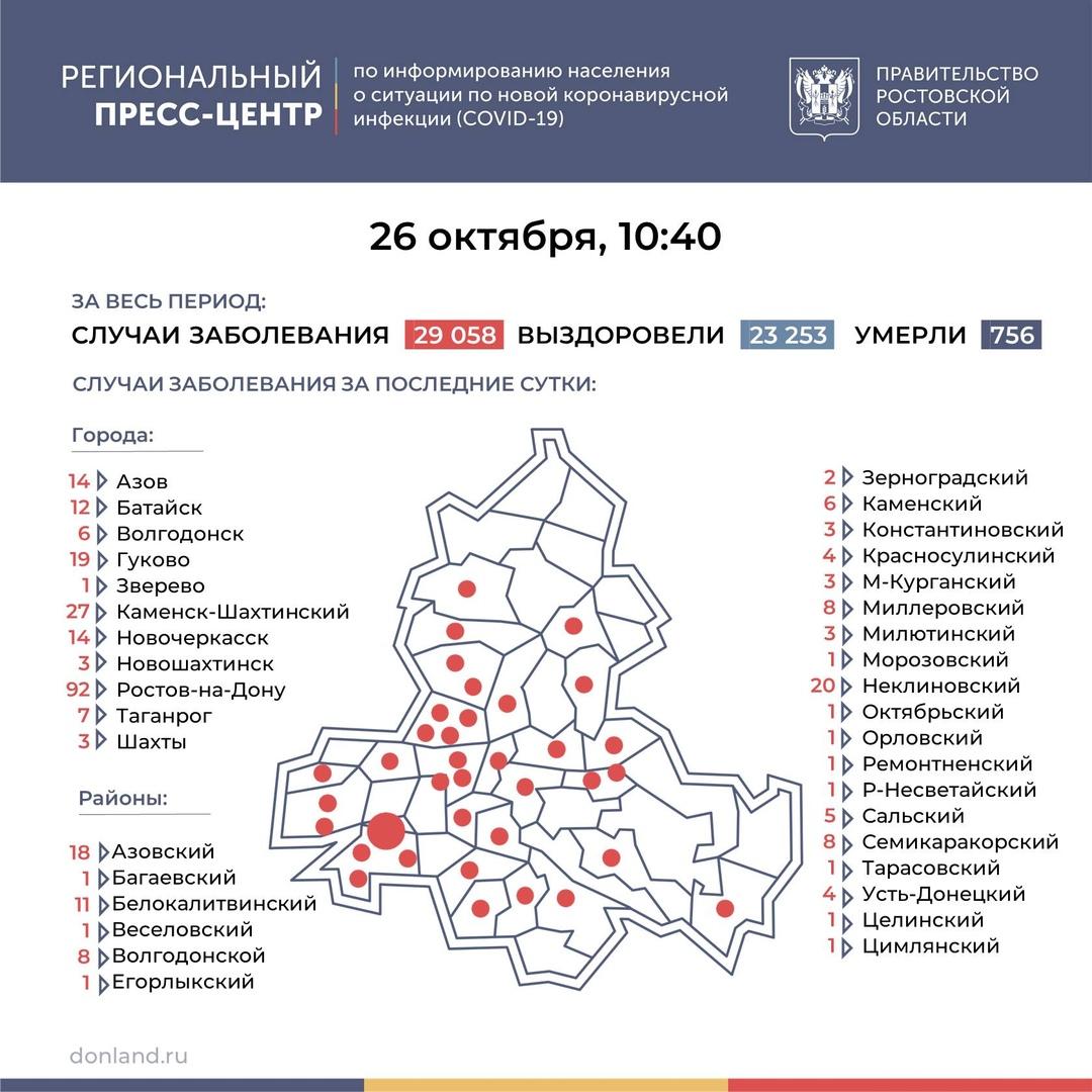 Коронавирус: на Дону – 312, в Таганроге — 7