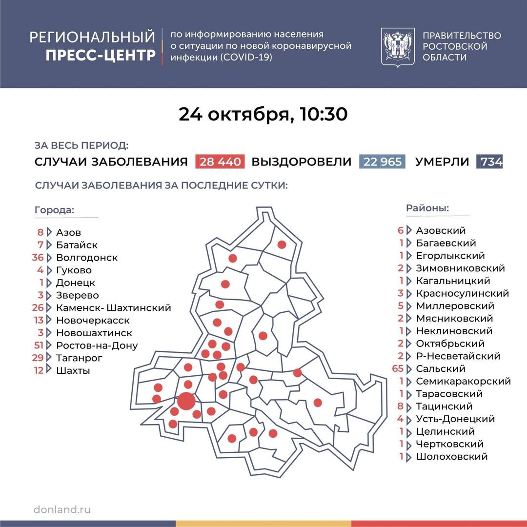 Коронавирус: в Таганроге — 29 новых заболевших