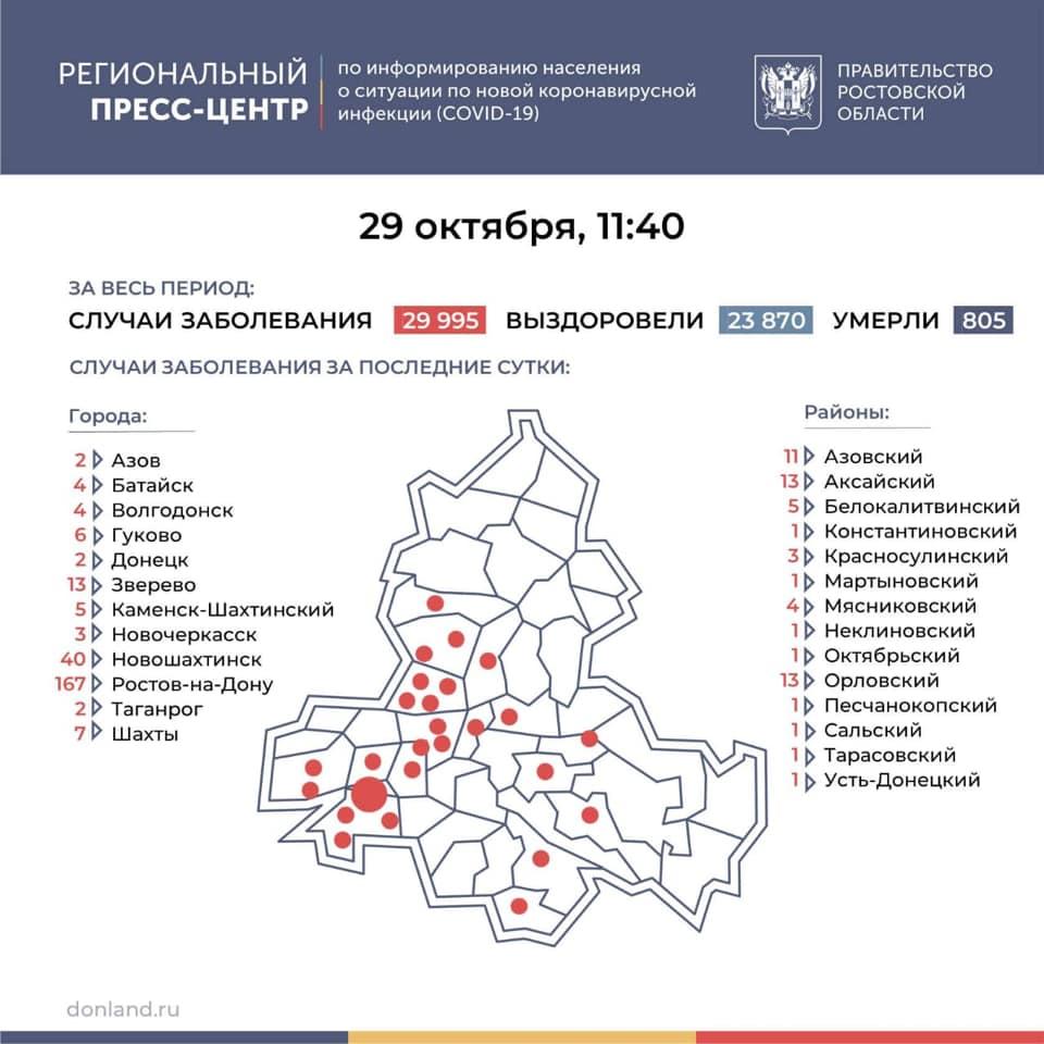 Коронавирус: в Таганроге заболели двое