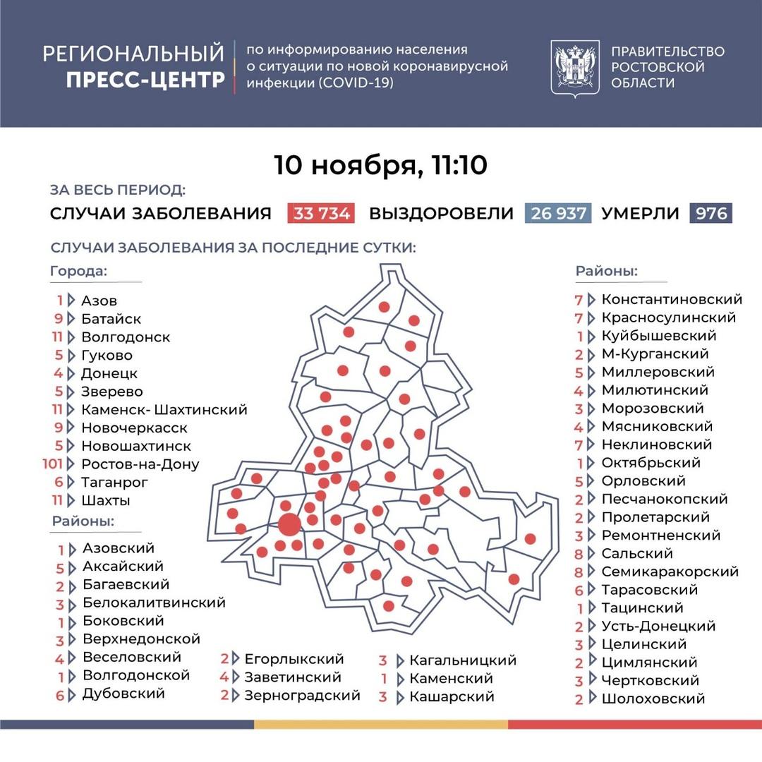 Коронавирус: в Таганроге — шестеро заболевших