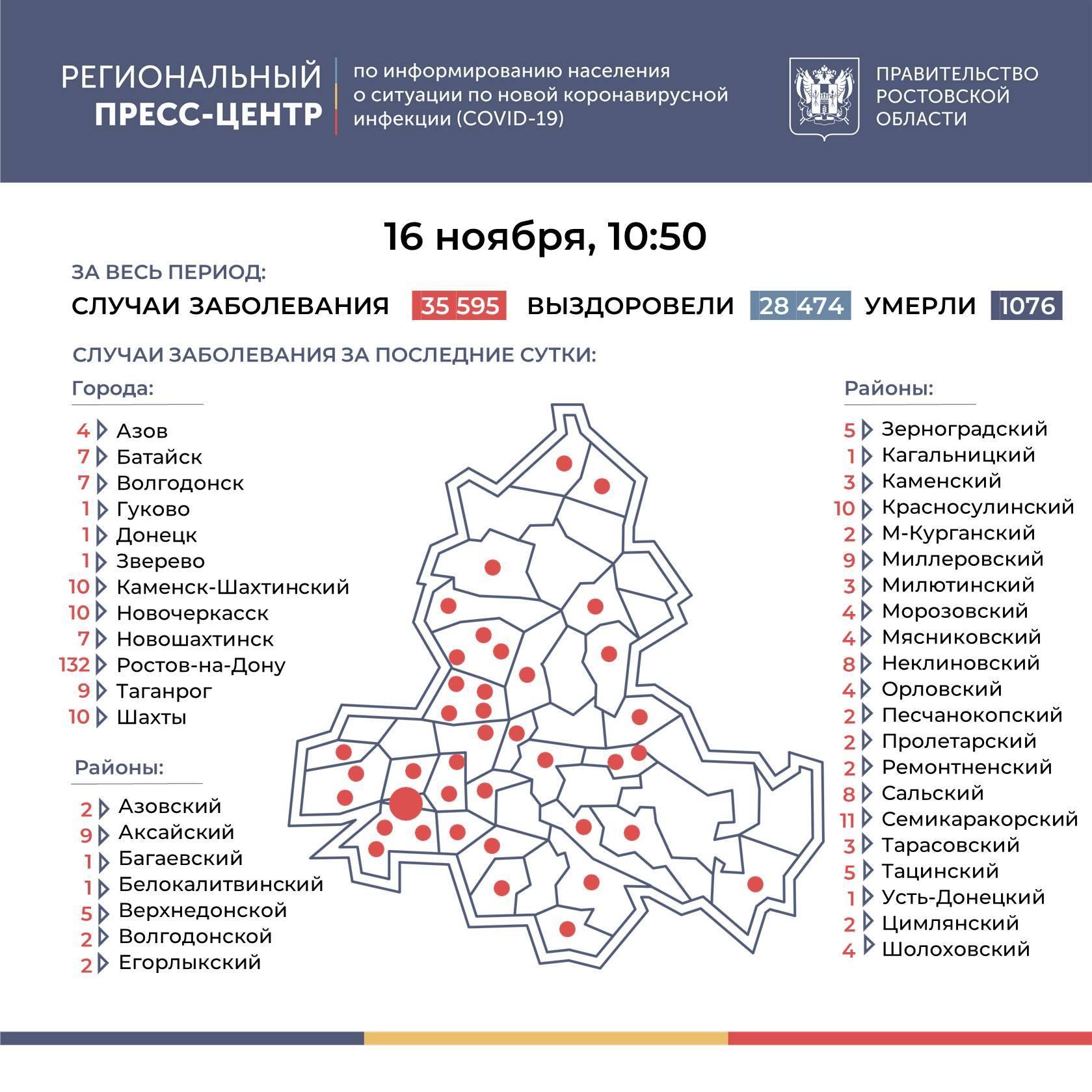 Коронавирус: в Таганроге заболели девять человек