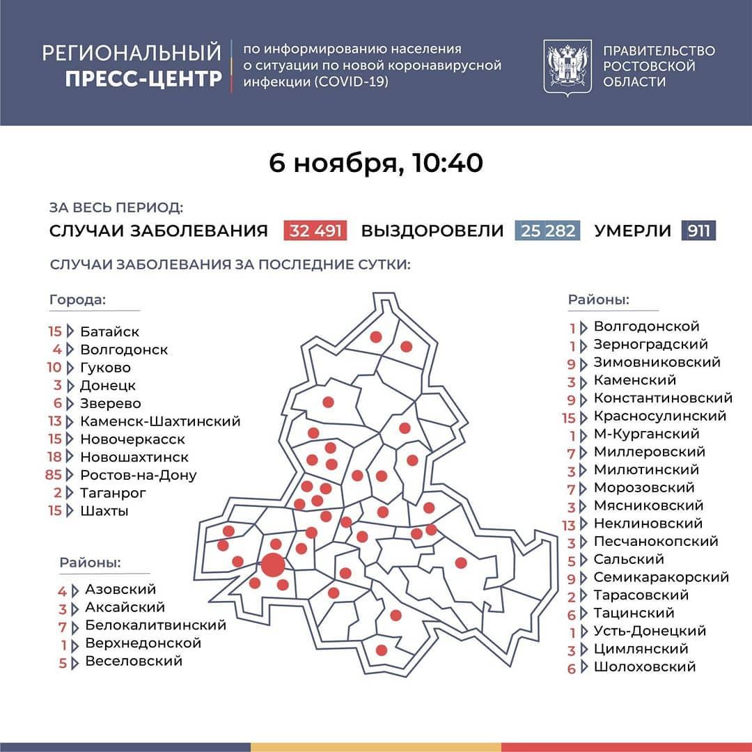 Коронавирус: в Таганроге заболели два человека
