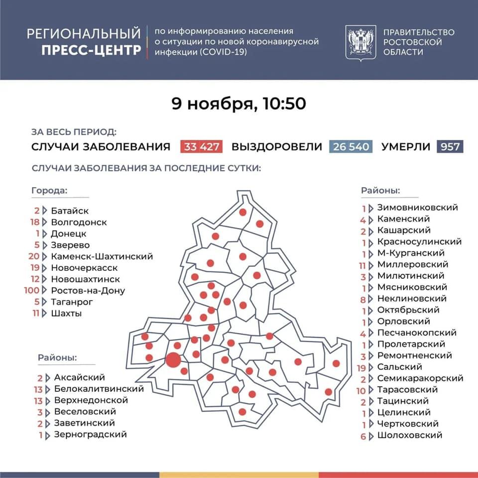 Коронавирус: в Таганроге пятеро заболевших