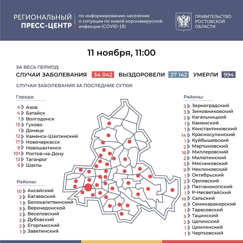 Коронавирус: в Таганроге еще 12 заболевших