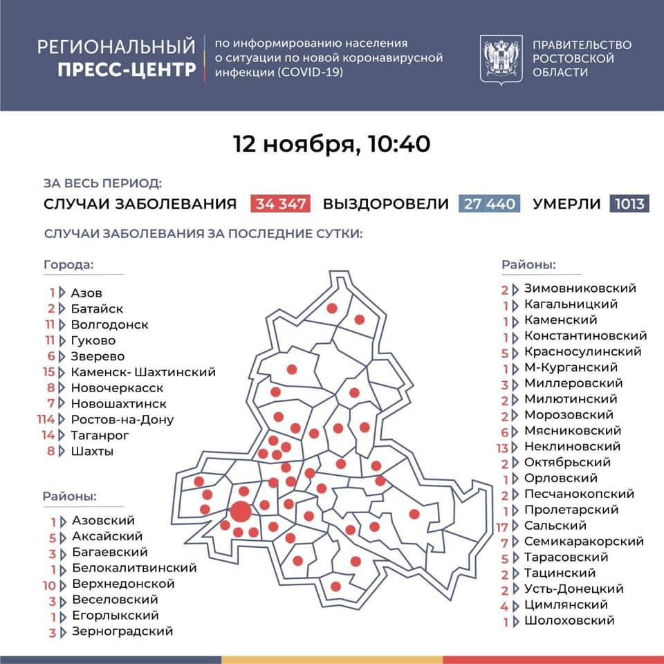 Коронавирус: в Таганроге 14 заболевших