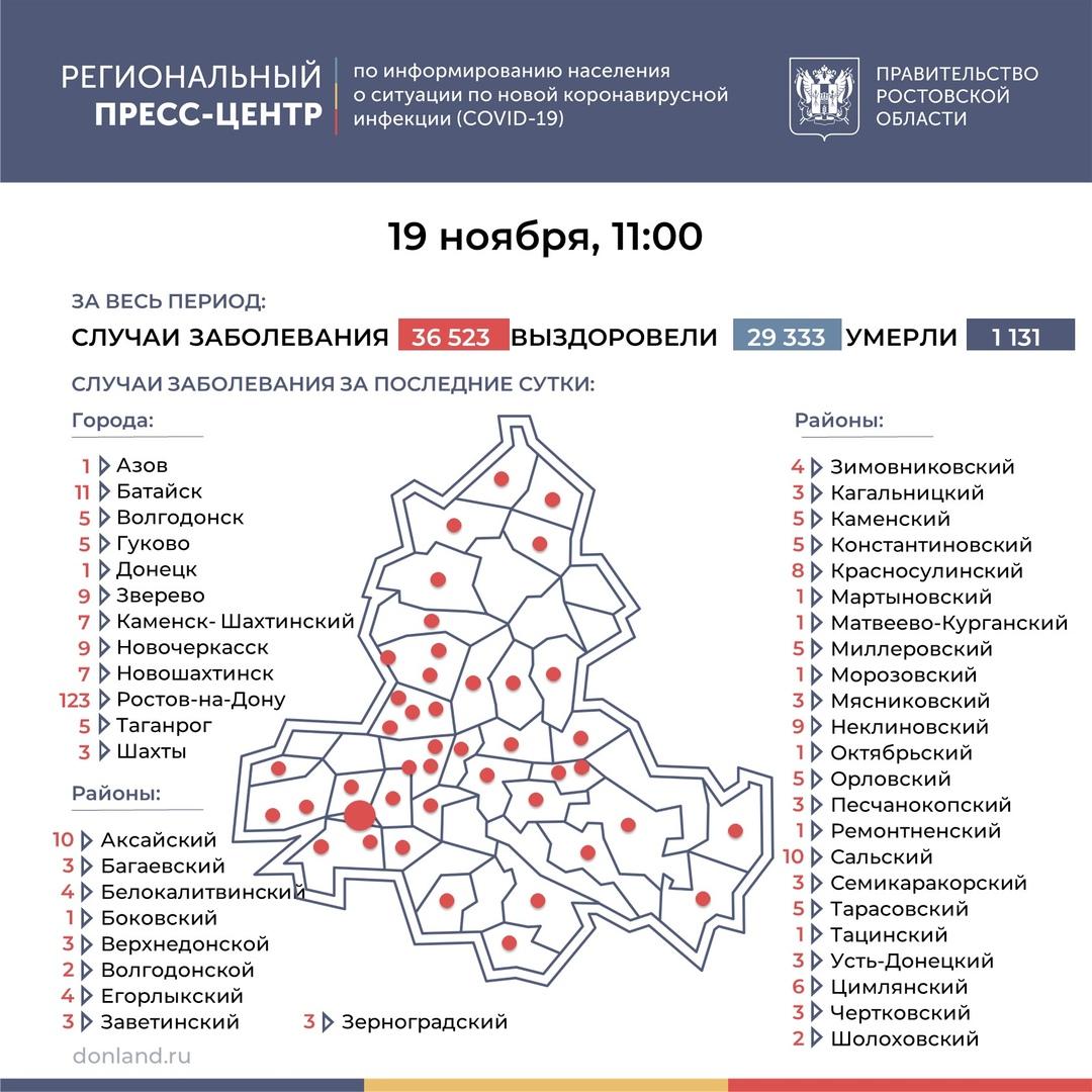 Коронавирус: в Таганроге заболели еще пять человек