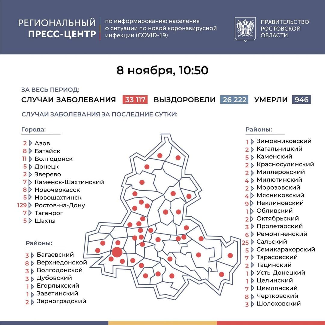 Коронавирус: в Таганроге – 7 новых заболевших