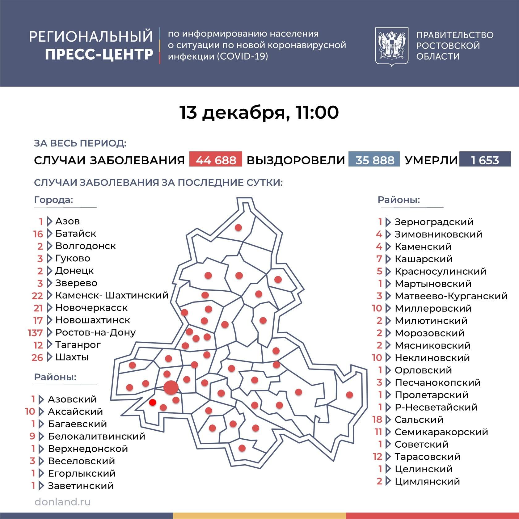 Коронавирус: в Таганроге — еще 12 заболевших