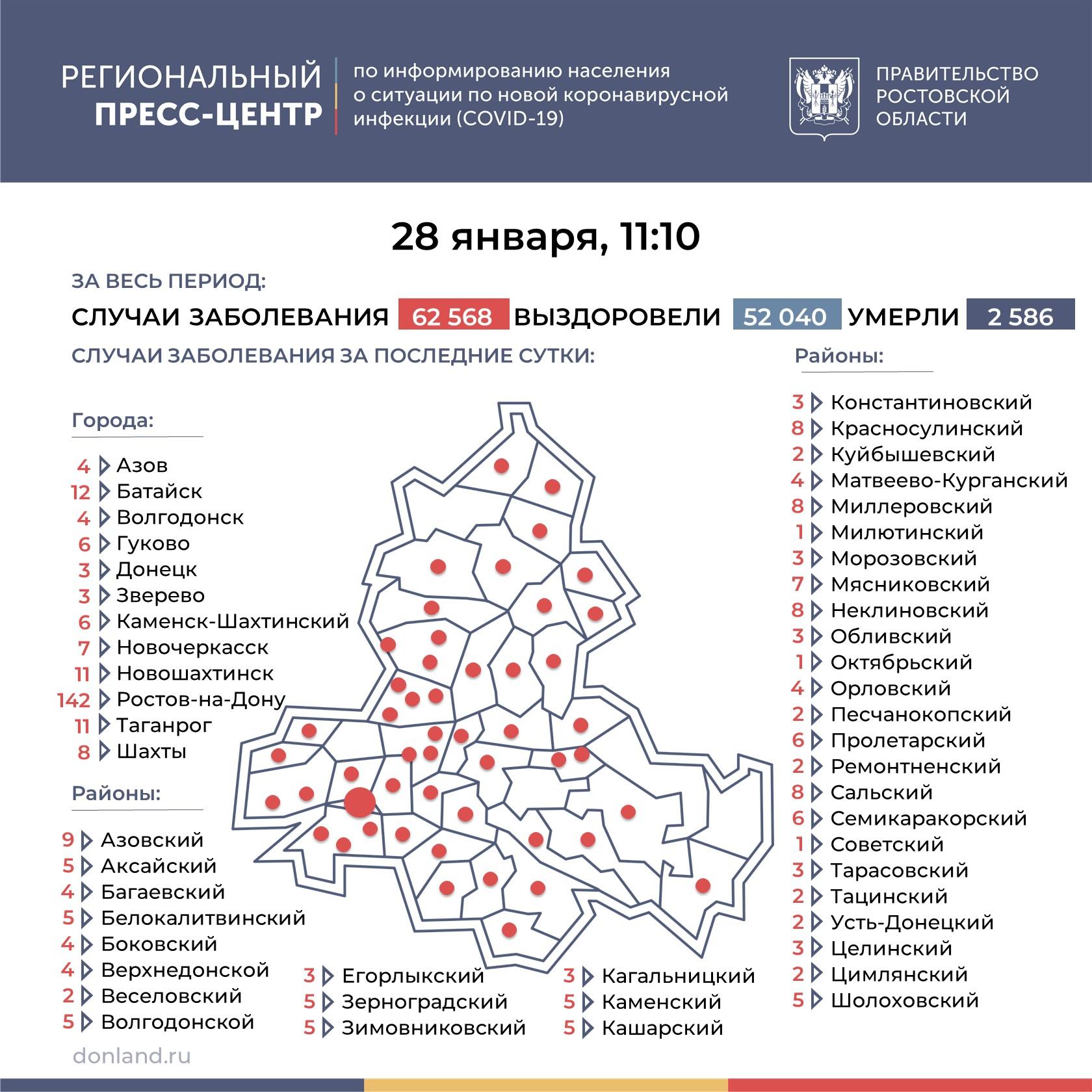 Еще 11 человек заболели коронавирусом в Таганроге