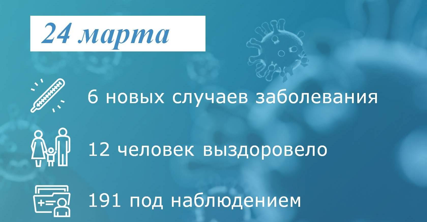 Коронавирус: в Таганроге заболели 6 человек