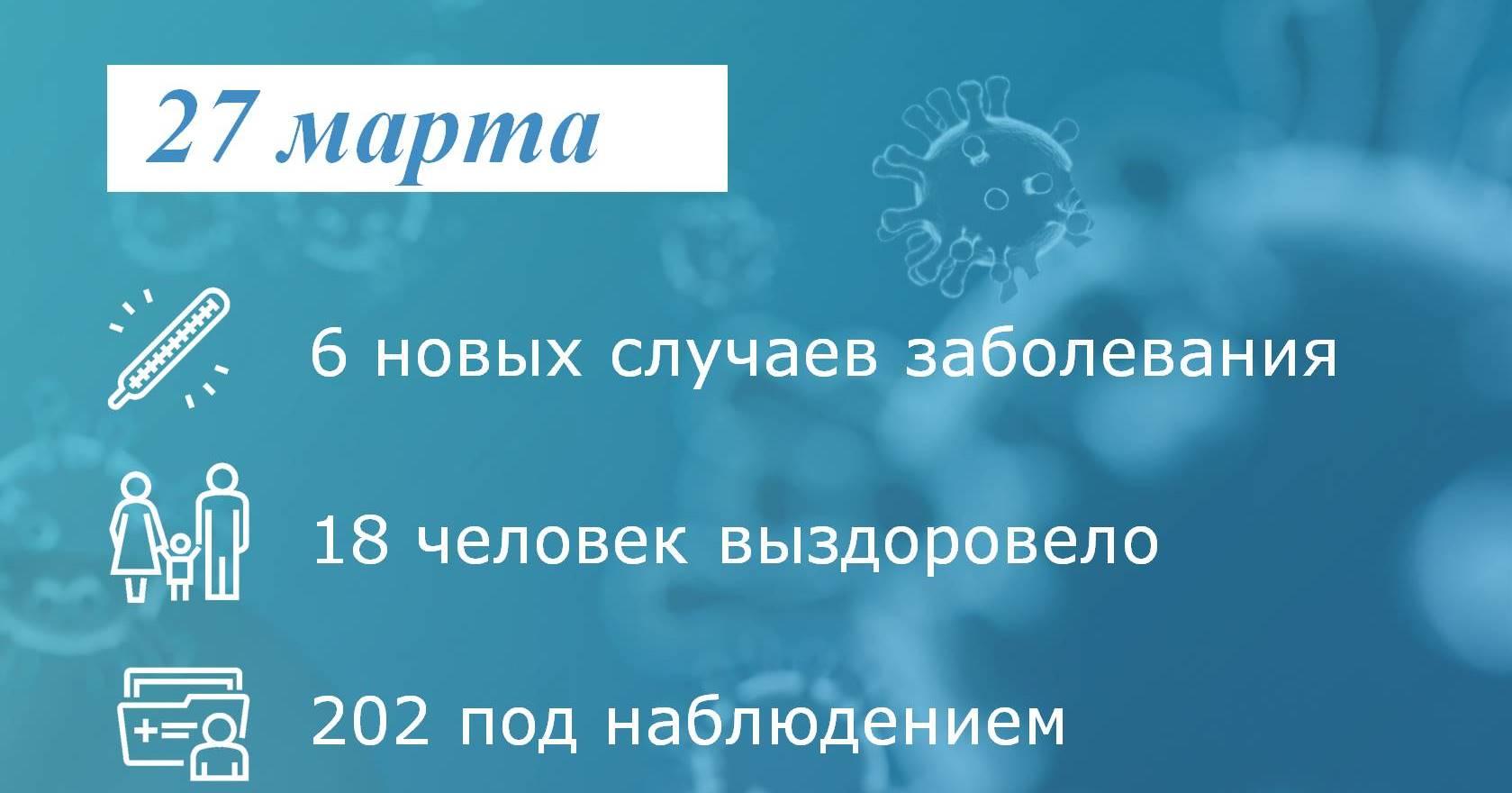 В Таганроге коронавирусом заболели 6 человек