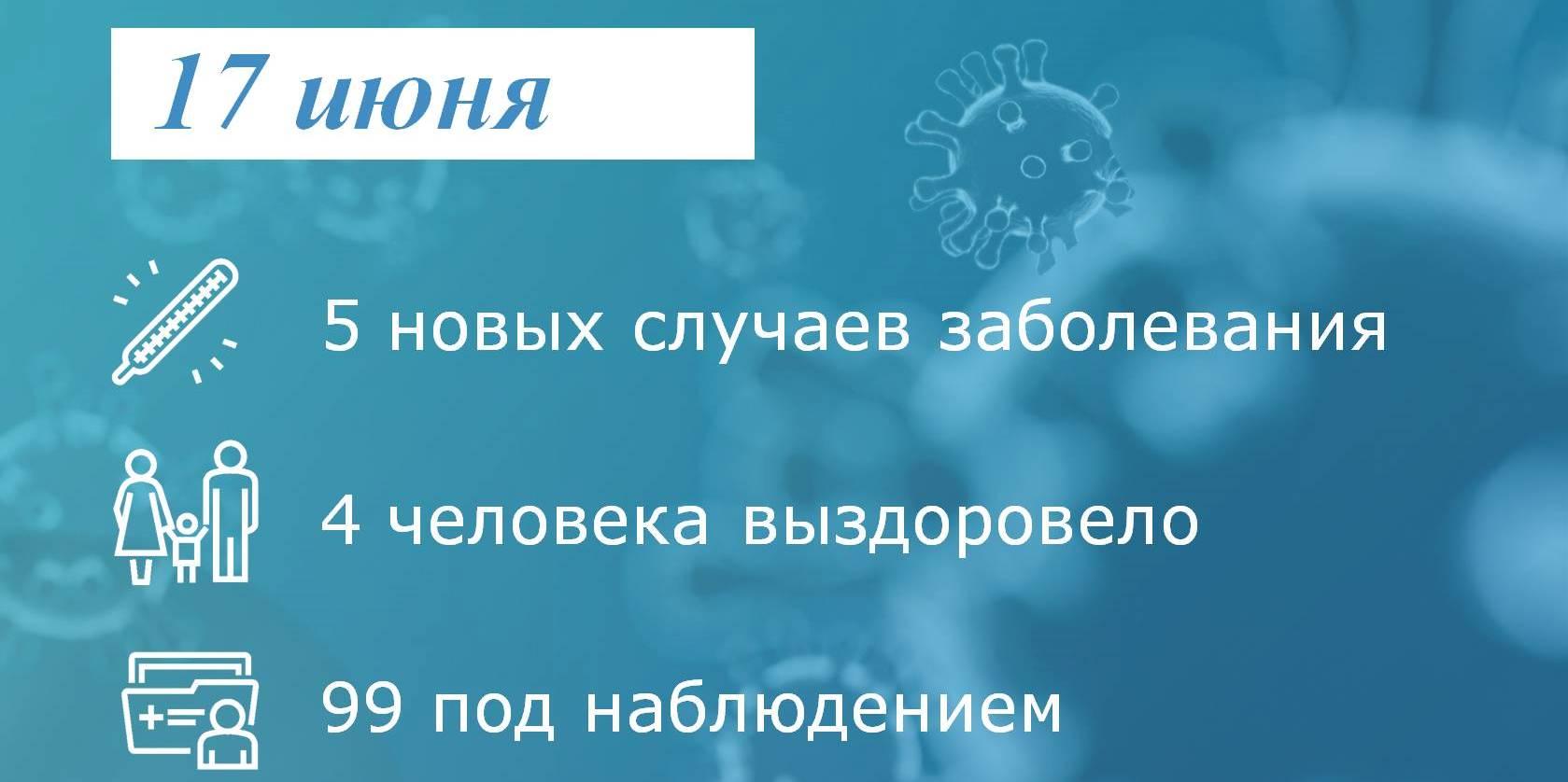 Коронавирус: в Таганроге заболели пять человек