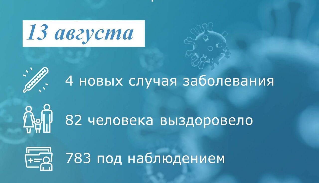 Коронавирус: в Таганроге снова заболели 4 человека