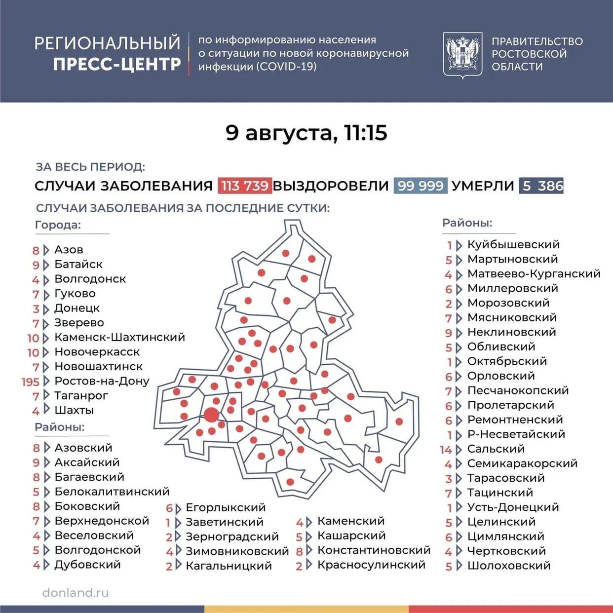 Третью неделю Таганрог держится в «зеленой» зоне по COVID-19