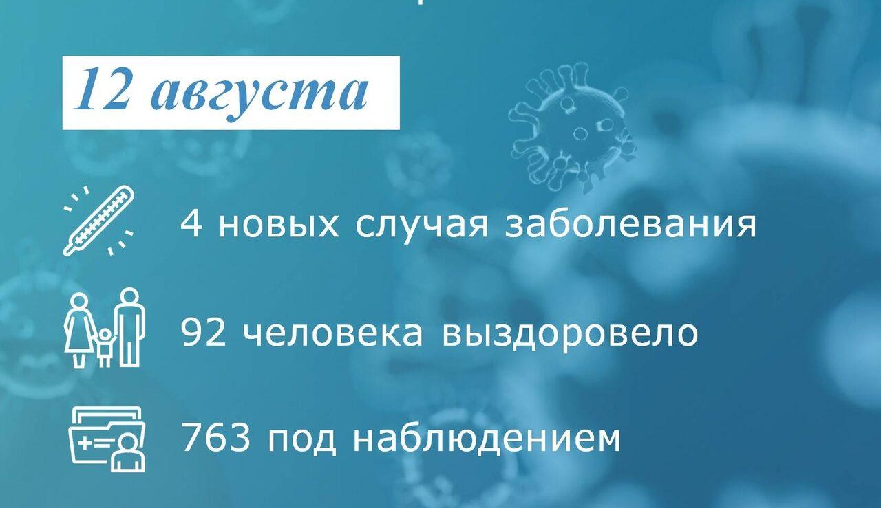 Коронавирус: в Таганроге заболели 4 человека