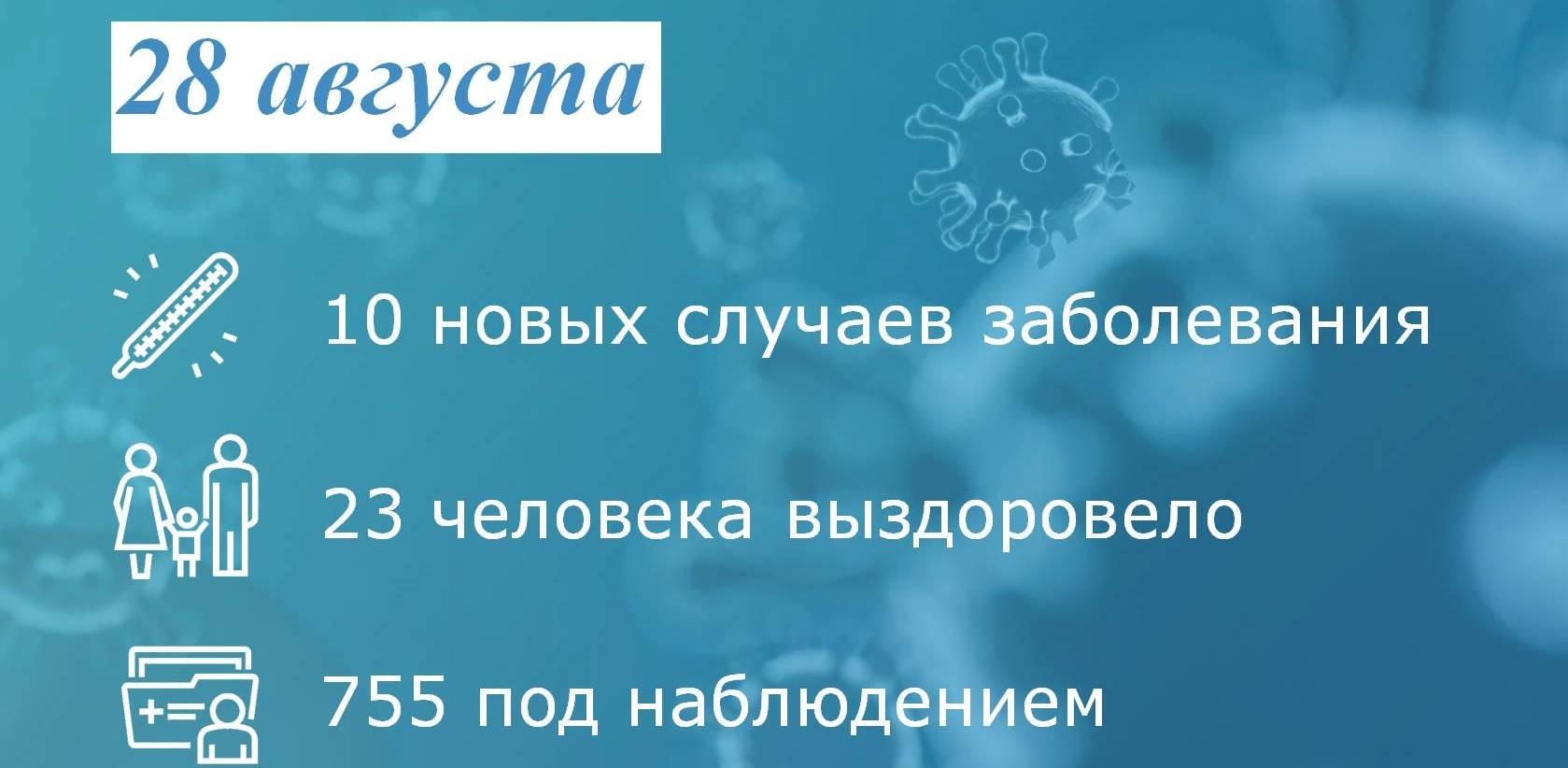 Коронавирус: в Таганроге заболели еще 10 человек