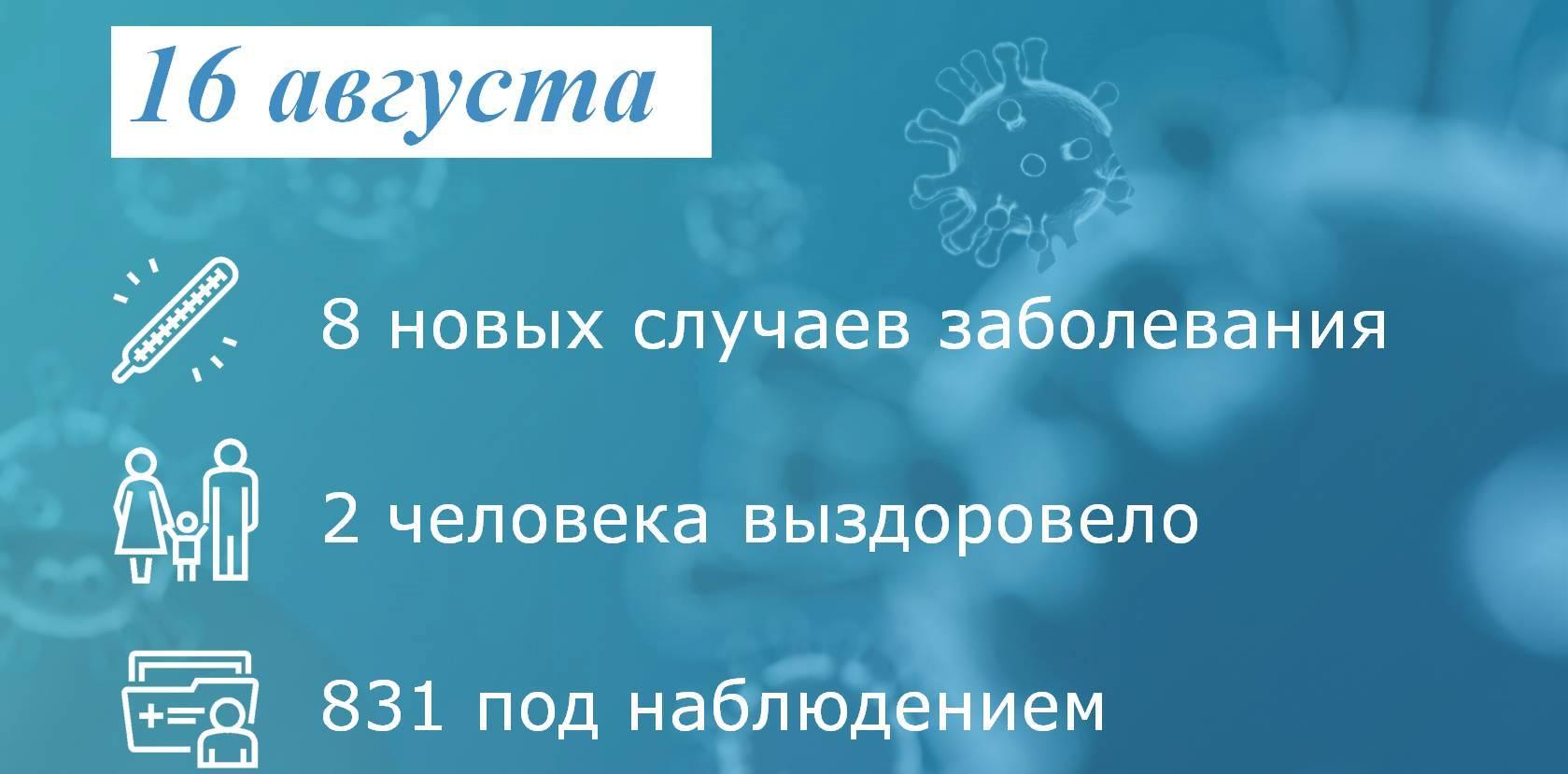 Коронавирус: в Таганроге заболели 8 человек