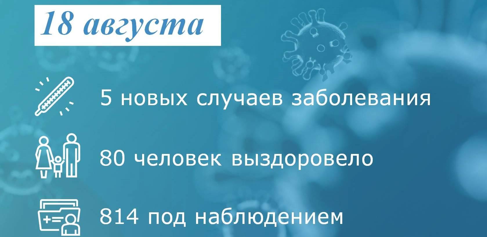 Коронавирус: в Таганроге заболели 5 человек