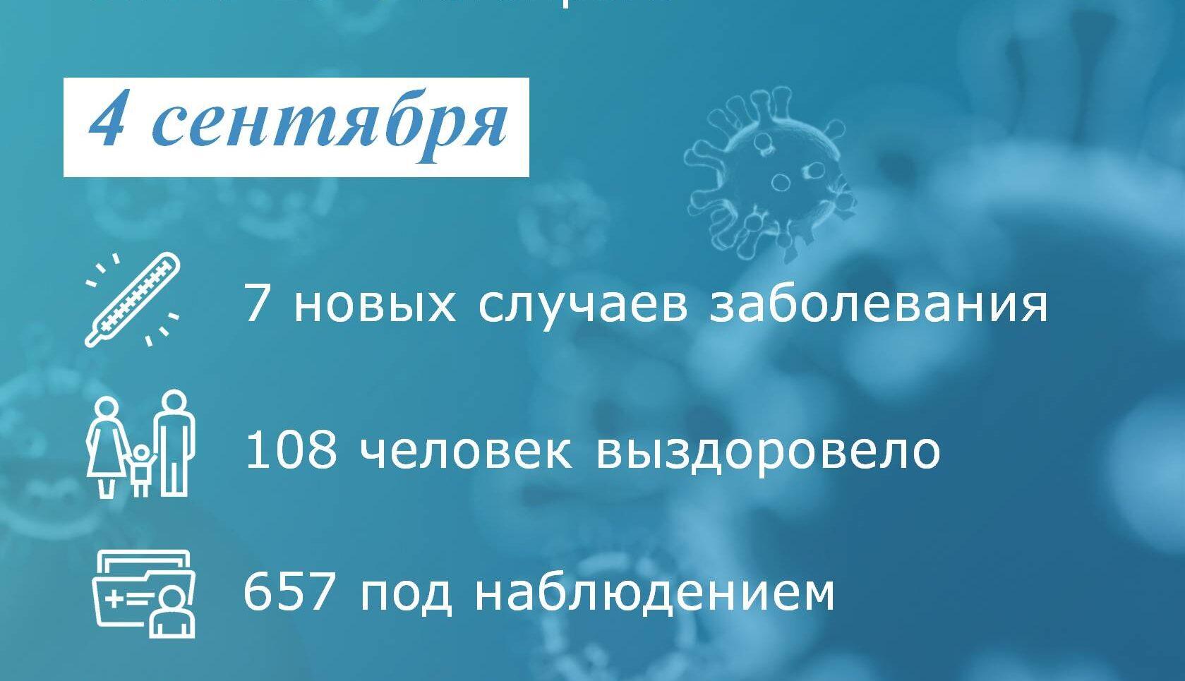 Коронавирус: в Таганроге заболели 7 человек