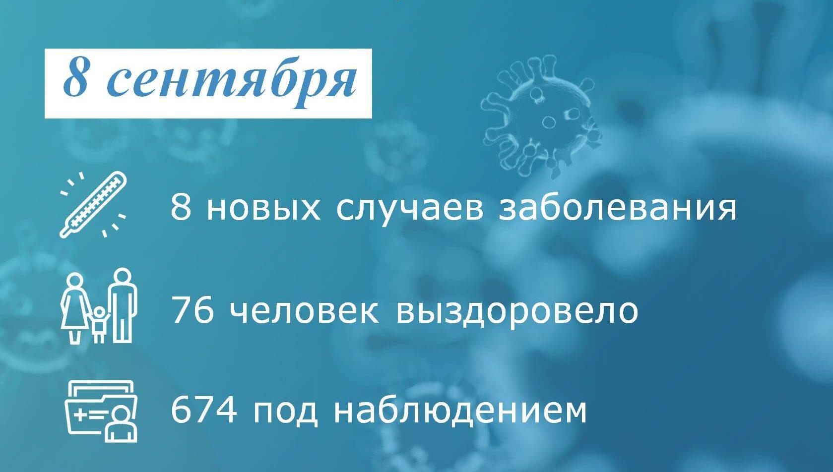 Коронавирус: в Таганроге за сутки заболели 8 человек
