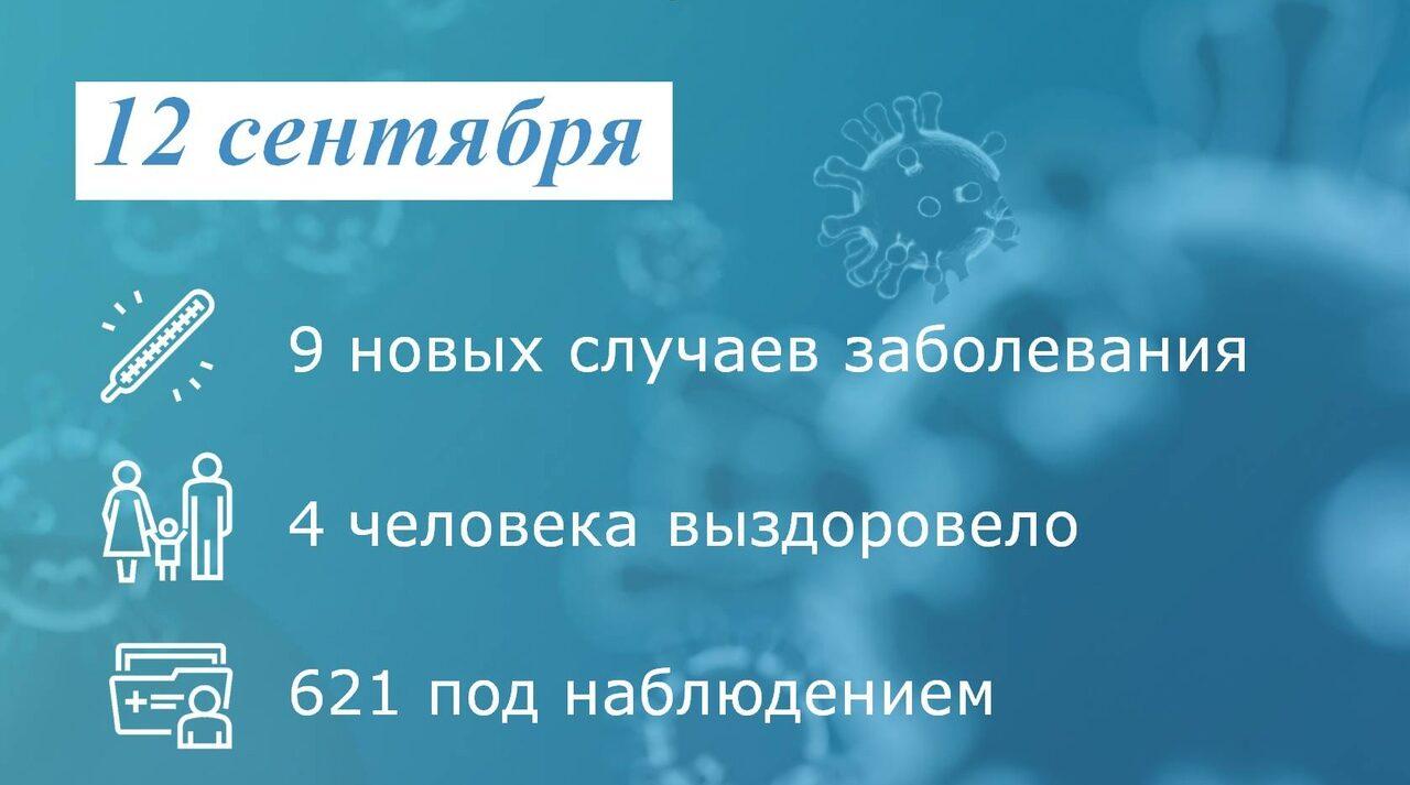 Коронавирус: В Таганроге заболели 9 человек