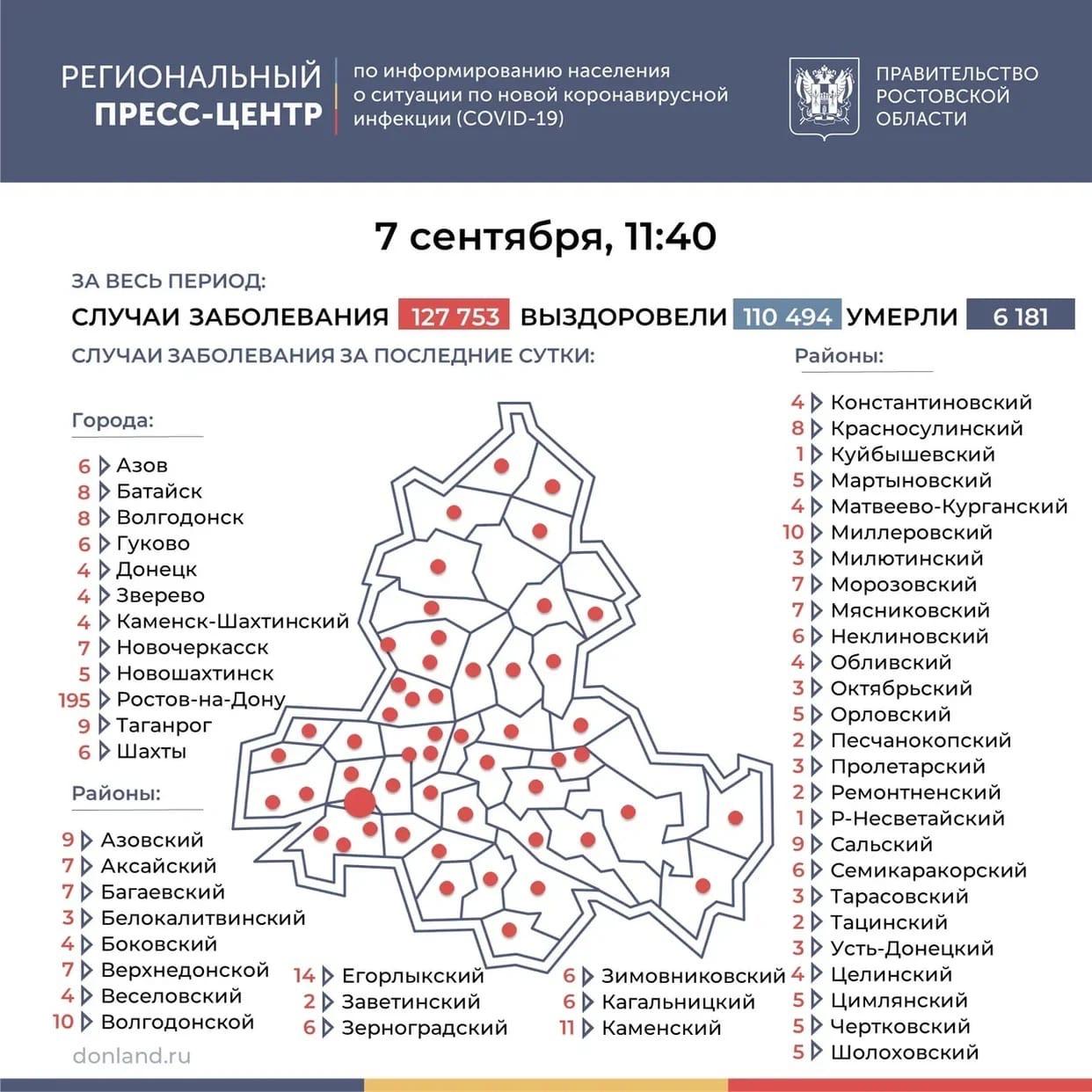 В «красной» зоне по коронавирусу — 20 донских территорий