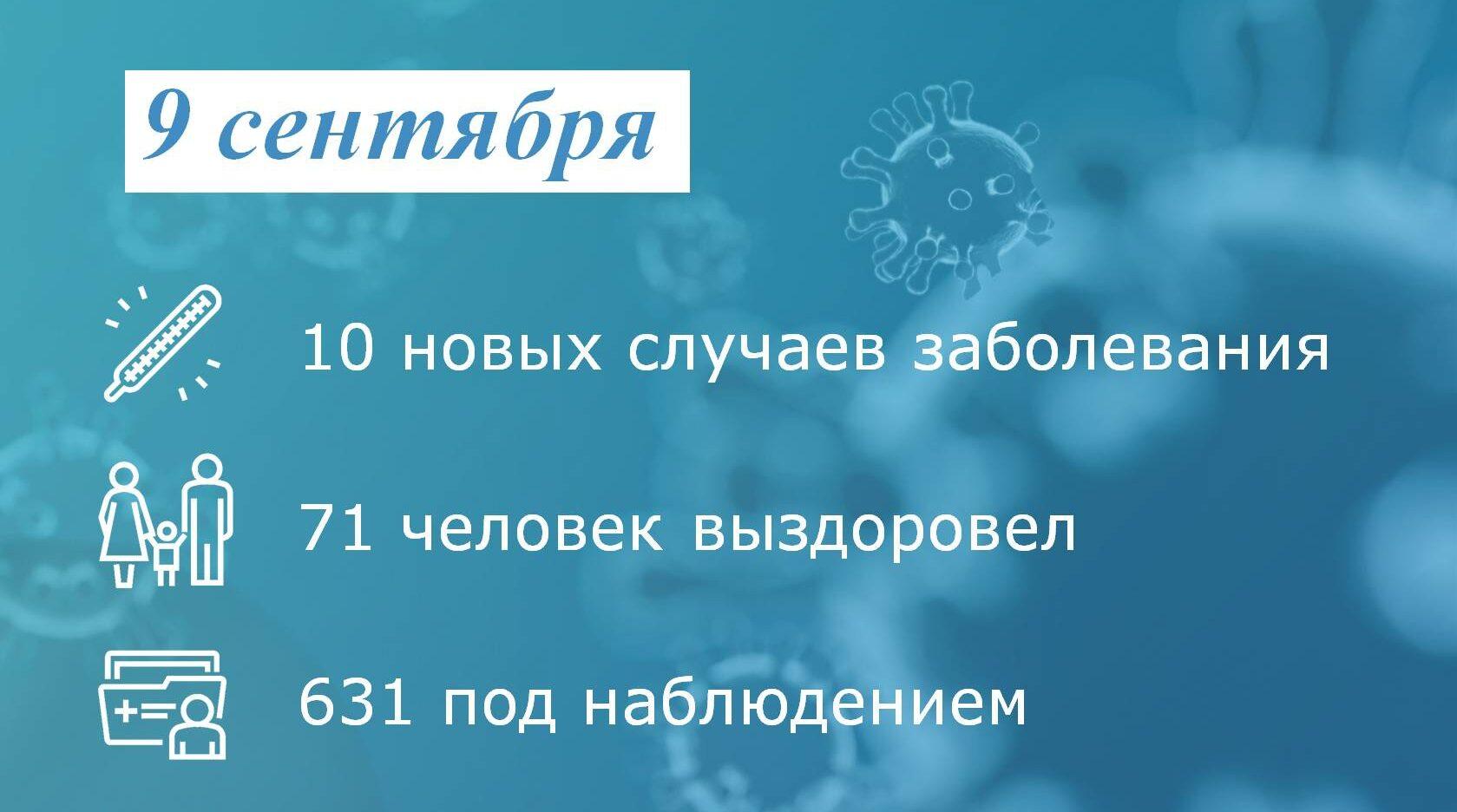 Коронавирус: в Таганроге за сутки заболели 10 человек