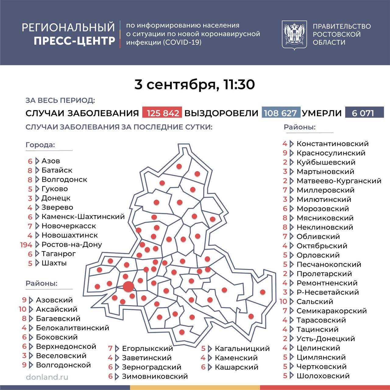 Коронавирус: в Таганроге опять заболели 6 человек