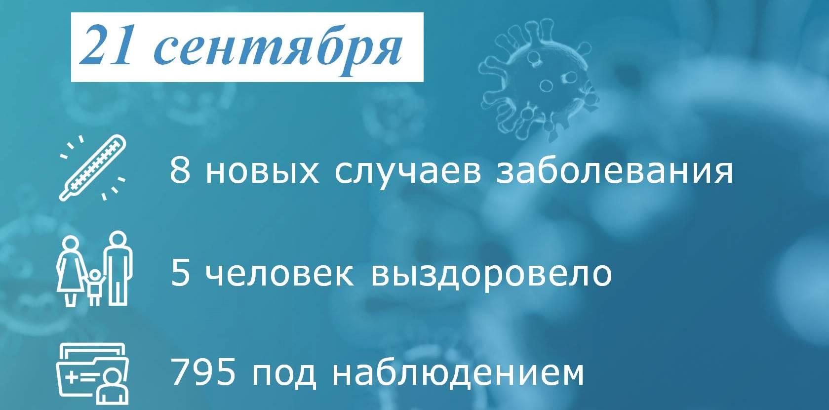 Коронавирус: в Таганроге заболели еще 8 человек