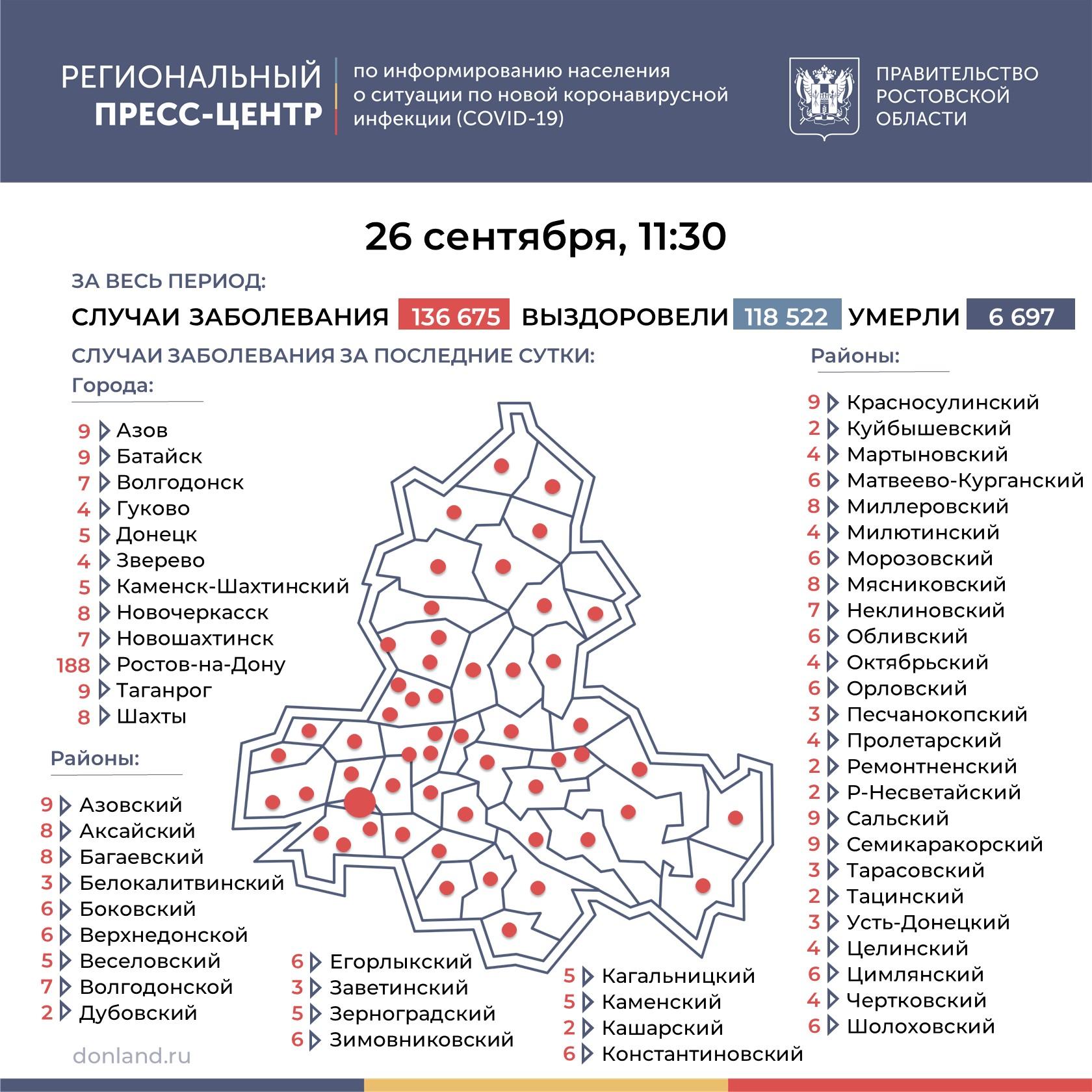 Коронавирус: в Таганроге снова 9 заболевших