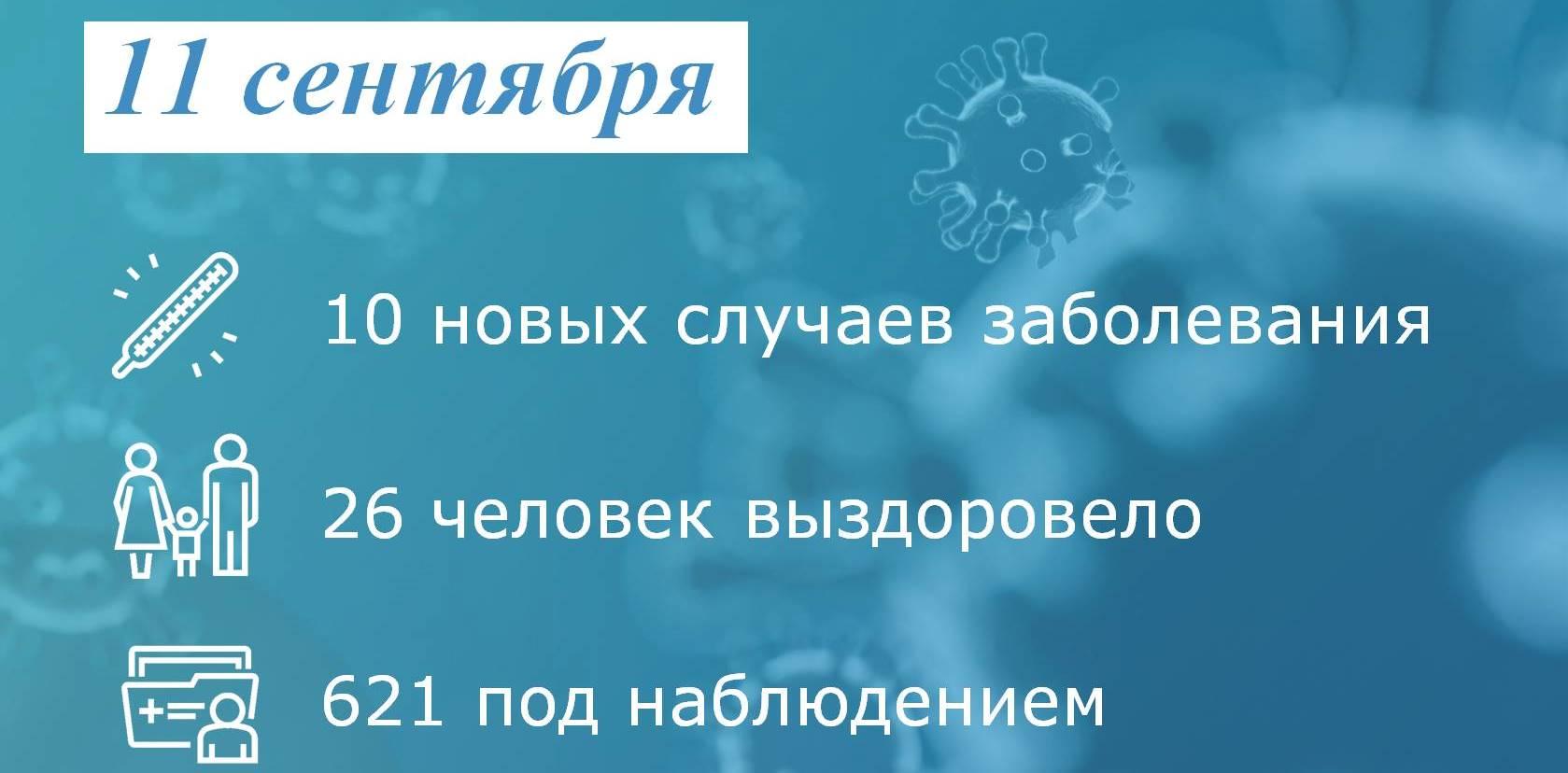 Коронавирус: в Таганроге снова заболели 10 человек
