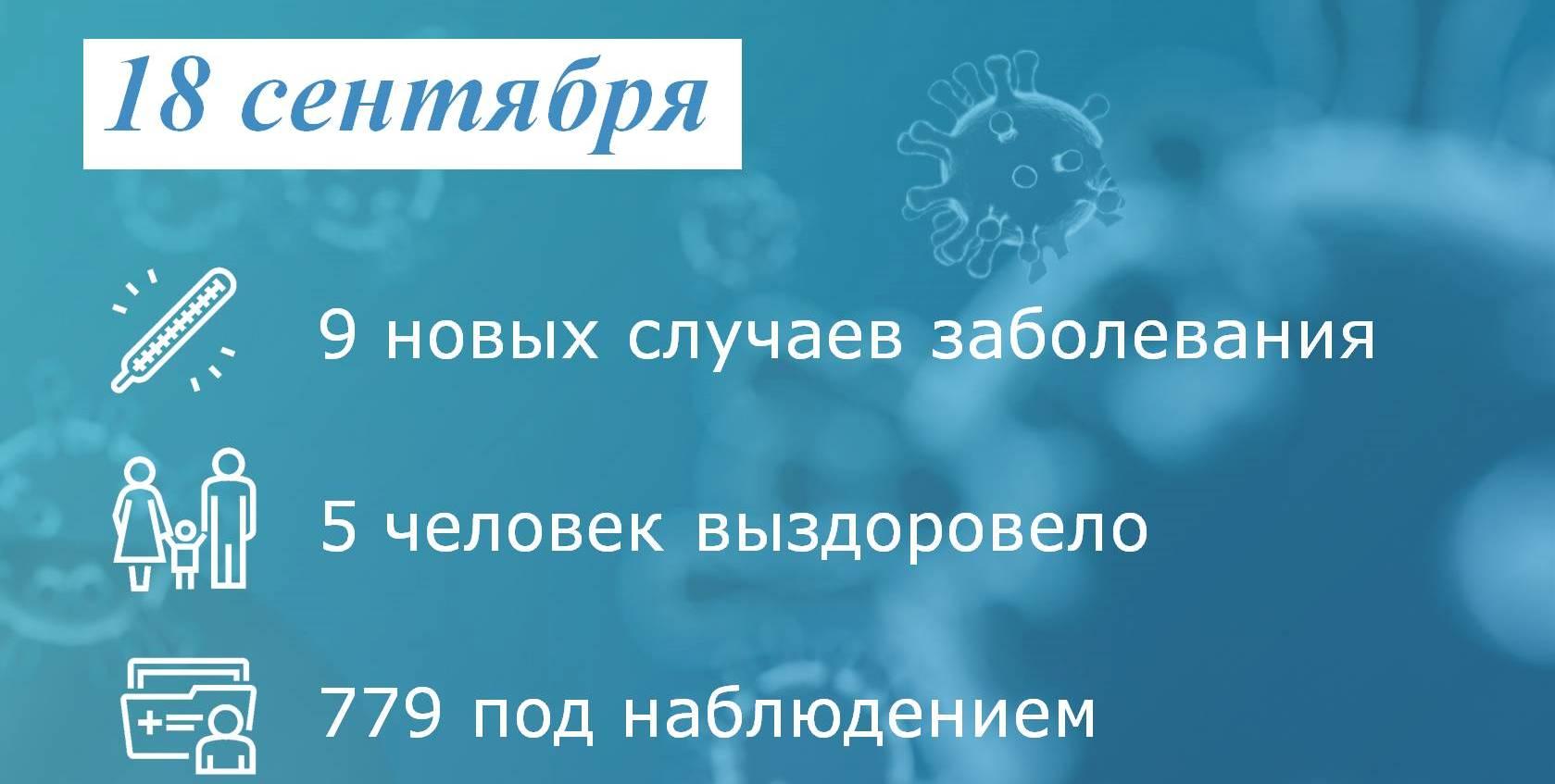 Коронавирус: в Таганроге заболели еще 9 человек