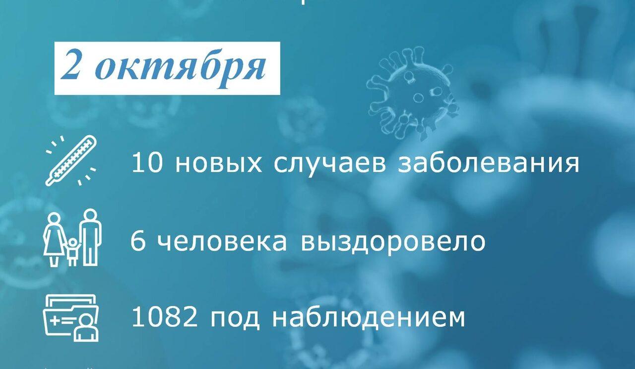 Коронавирус: в Таганроге заболели 10 человек