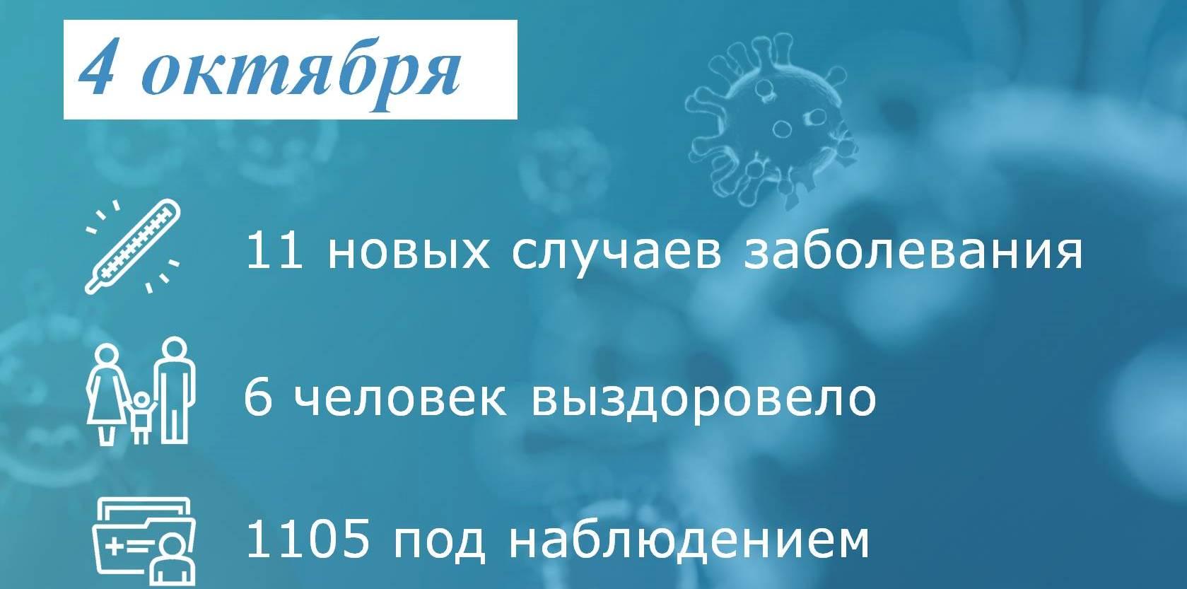 Коронавирус: в Таганроге заболели еще 11 человек