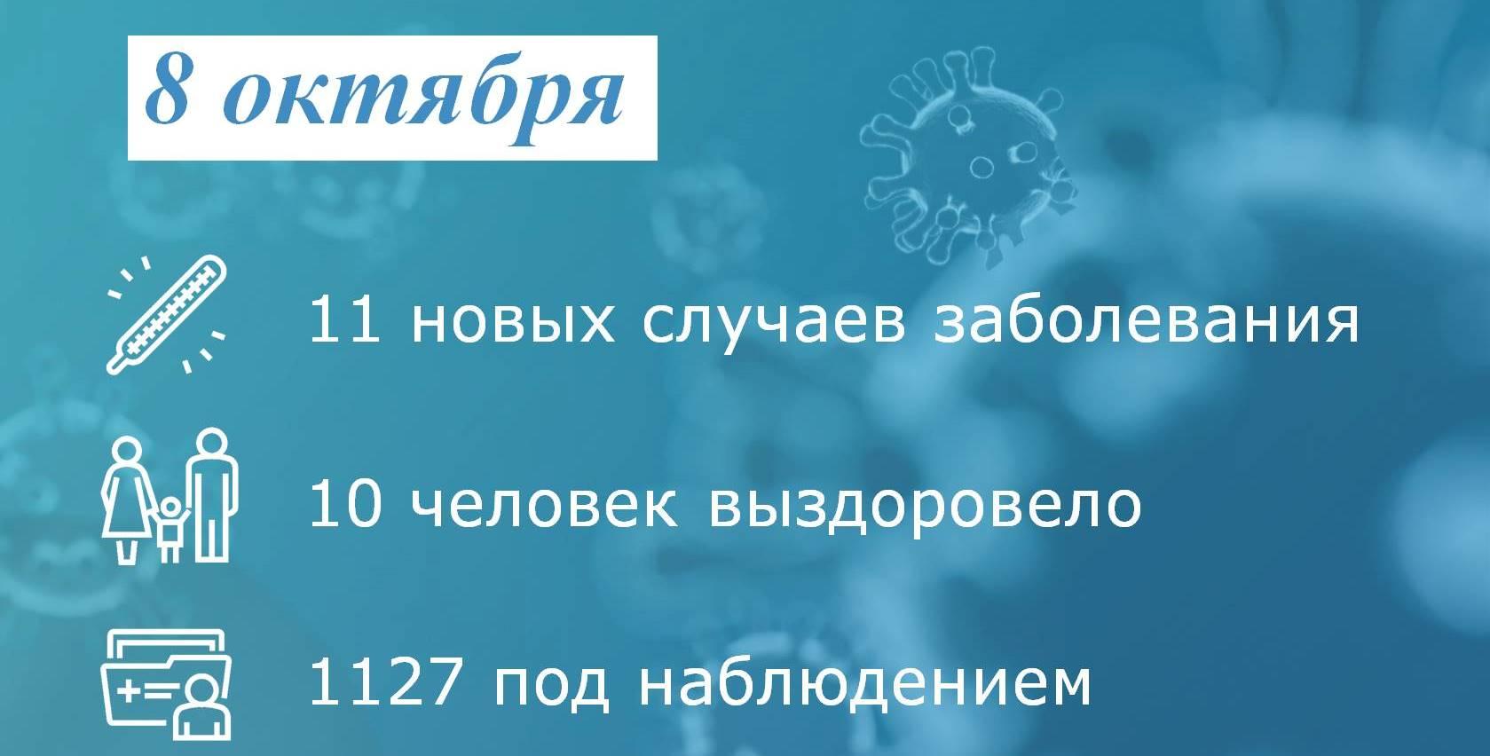 Коронавирус: в Таганроге заболели 11 человек