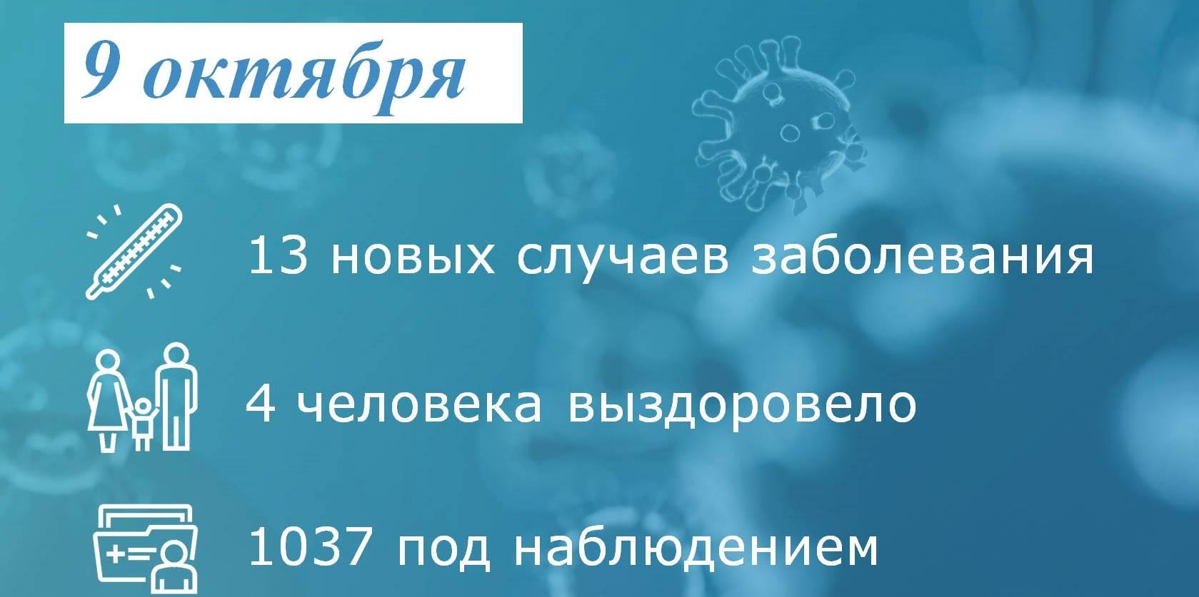 Коронавирус: в Таганроге заболели 13 человек