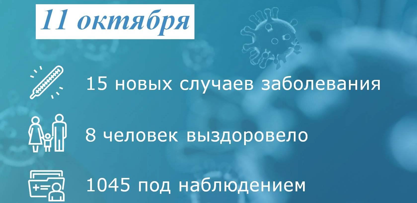 Коронавирус: в Таганроге заболели 15 человек